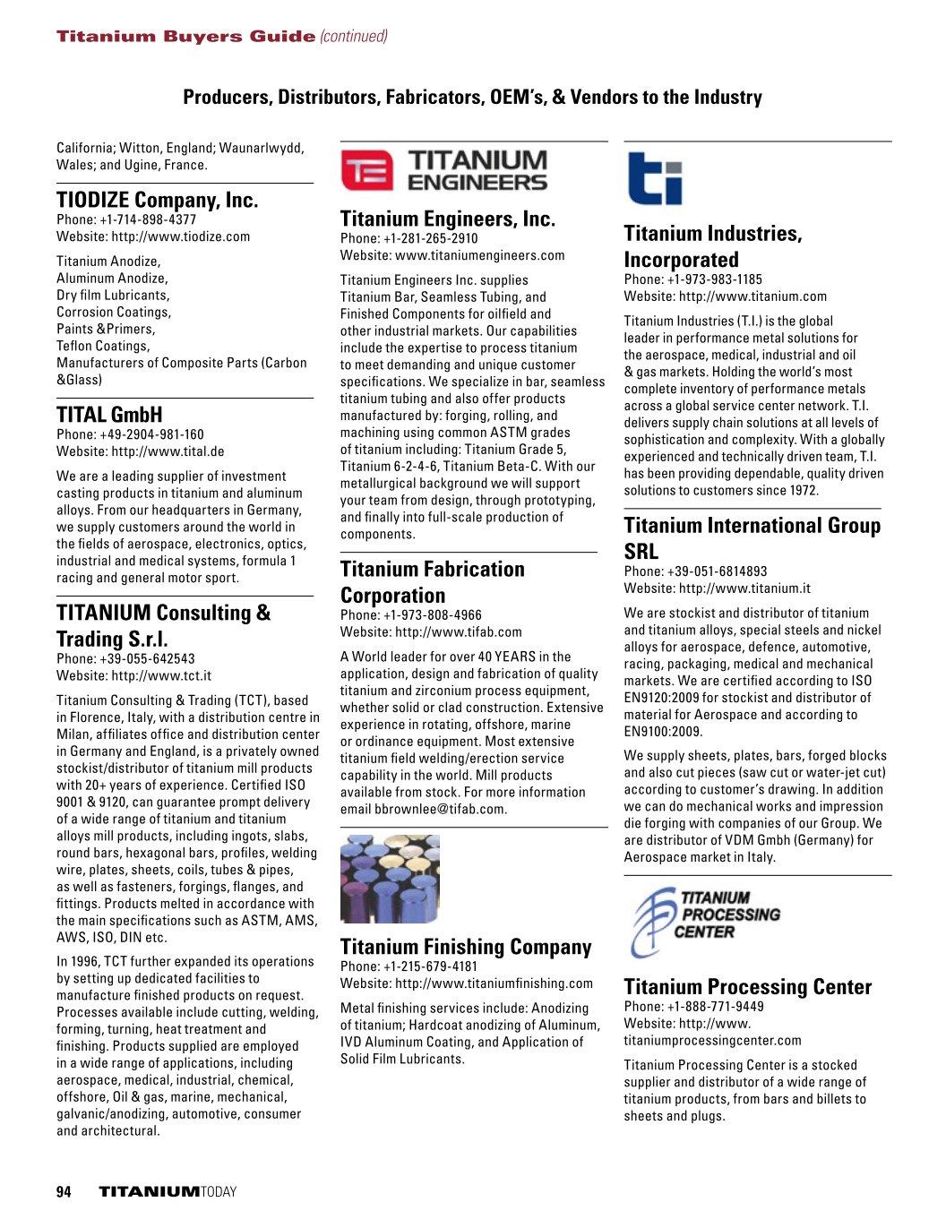 Titanium Today Industrial Edition V2